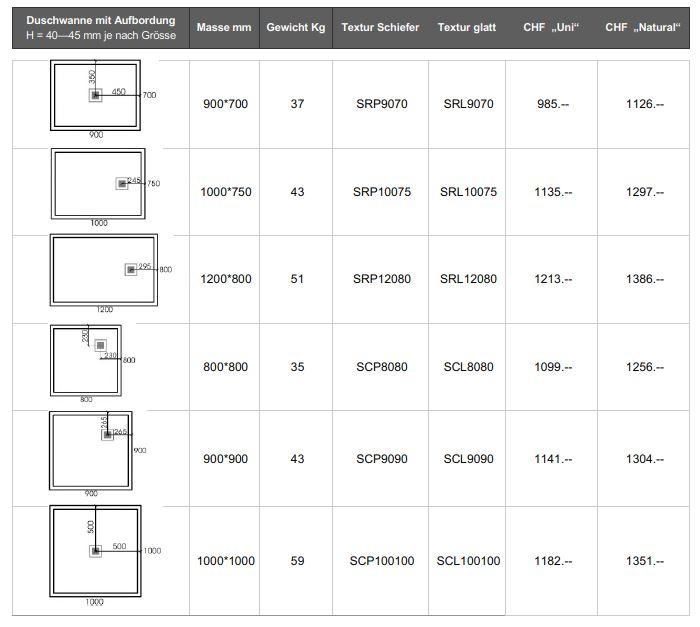 dusche bodeneben abdichten 2 duschwannen bestellen und im. Black Bedroom Furniture Sets. Home Design Ideas